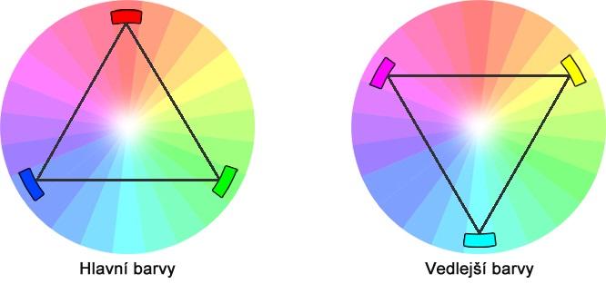 Jak vybrat barvu svatby?
