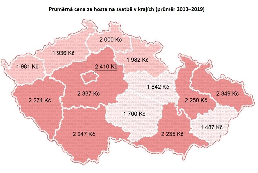Kolik stojí svatba v krajích?